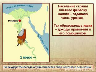 Население страны платило фараону налоги – отдавало часть урожая. Так образовалас