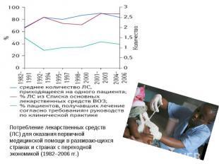 Потребление лекарственных средств (ЛС) для оказания первичной медицинской помощи