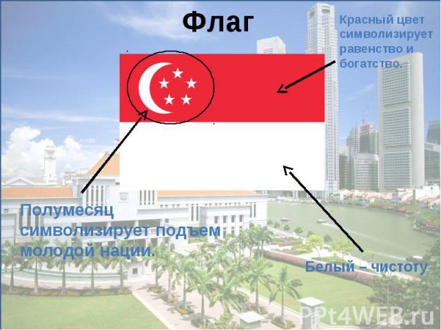 ФлагКрасный цвет символизирует равенство и богатство.Полумесяц символизирует подъем молодой нации.Белый – чистоту