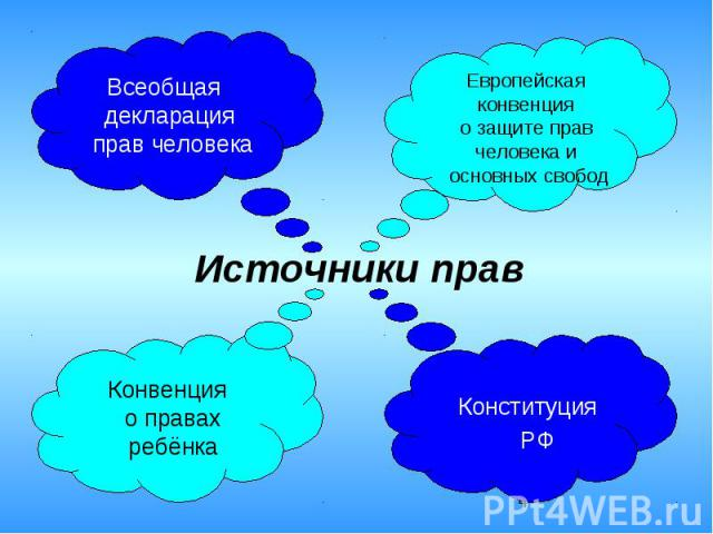 Источники правВсеобщая декларация прав человека Европейская конвенция о защите прав человека и основных свободКонвенция о правах ребёнкаКонституция РФ