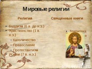 Мировые религииРелигияБуддизм (6 в. до н.э.) Христианство (1 в. н.э.) Католичест