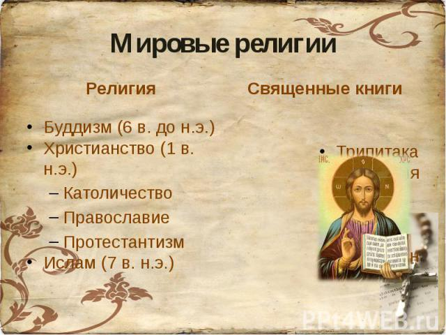 Мировые религииРелигияБуддизм (6 в. до н.э.) Христианство (1 в. н.э.) КатоличествоПравославиеПротестантизмИслам (7 в. н.э.)ТрипитакаБиблияКоран