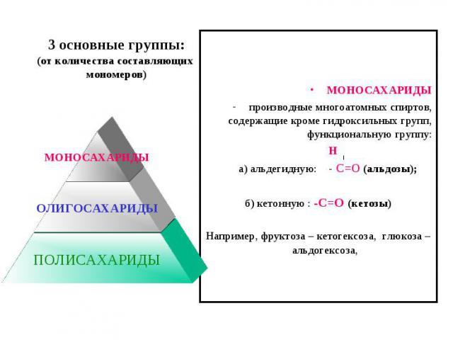 3 основные группы:(от количества составляющих мономеров)МОНОСАХАРИДЫпроизводные многоатомных спиртов, содержащие кроме гидроксильных групп, функциональную группу:Н а) альдегидную: - С=О (альдозы);б) кетонную : -С=О (кетозы)Например, фруктоза – кетог…