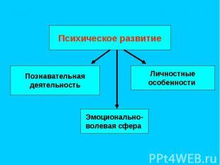 Психическое развитие Познавательная деятельность Эмоционально- волевая сфера Лич
