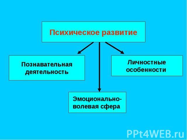 Психическое развитие Познавательная деятельность Эмоционально- волевая сфера Личностные особенности