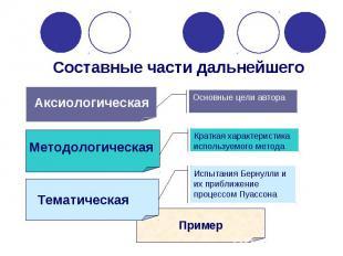 Аксиологическая Методологическая Тематическая Пример Основные цели автора Кратка