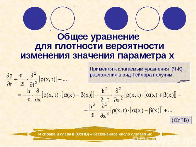 Общее уравнение для плотности вероятности изменения значения параметра х Применяя к слагаемым уравнения (Ч-К) разложения в ряд Тейлора получим (ОУПВ) И справа и слева в (ОУПВ) – бесконечное число слагаемых