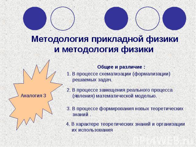 Аналогия 3 1. В процессе схематизации (формализации) решаемых задач. Общее и различие : 2. В процессе замещения реального процесса (явления) математической моделью. 3. В процессе формирования новых теоретических знаний . 4. В характере теоретических…