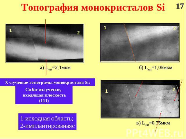 а) Lext=2,1мкм б) Lext=1,05мкм в) Lext=0,75мкм Х-лучевые топограмы монокристала Si: CuKα-излучение, входящая плоскость (111) 1 1 1 2 2 2 1-исходная область; 2-имплантированаяс 17 Топография монокристалов Si