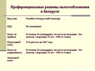 Земельный налог В течение 10 календарных лет после регистрации – без налогов, сл