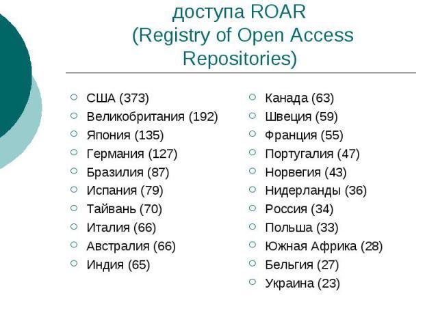 Реестр репозиториев открытого доступа ROAR (Registry of Open Access Repositories) США (373)Великобритания (192)Япония (135)Германия (127)Бразилия (87) Испания (79) Тайвань (70) Италия (66) Австралия (66) Индия (65)