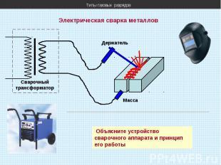 Типы газовых разрядов Электрическая сварка металлов Сварочный трансформатор Держ