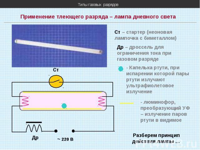 Типы газовых разрядов Применение тлеющего разряда – лампа дневного света ~ 220 В Др Ст Ст – стартер (неоновая лампочка с биметаллом) Др – дроссель для ограничения тока при газовом разряде - Капелька ртути, при испарении которой пары ртути излучают у…