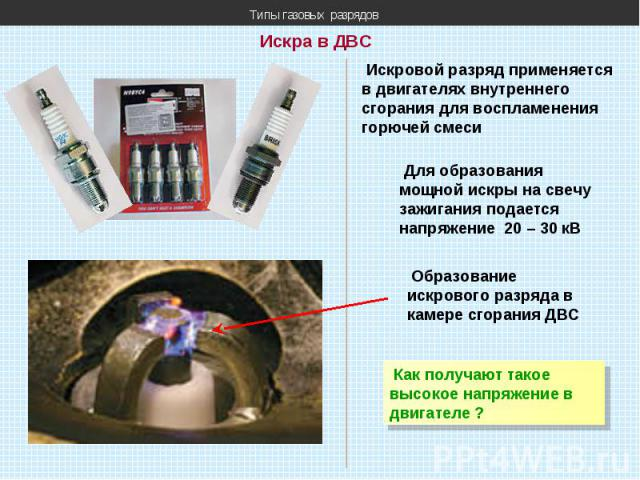 Типы газовых разрядов Искровой разряд применяется в двигателях внутреннего сгорания для воспламенения горючей смеси Для образования мощной искры на свечу зажигания подается напряжение 20 – 30 кВ Образование искрового разряда в камере сгорания ДВС Ка…