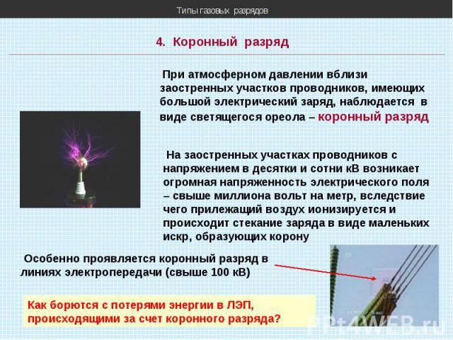 Типы газовых разрядов 4. Коронный разряд При атмосферном давлении вблизи заостренных участков проводников, имеющих большой электрический заряд, наблюдается в виде светящегося ореола – коронный разряд На заостренных участках проводников с напряжением…