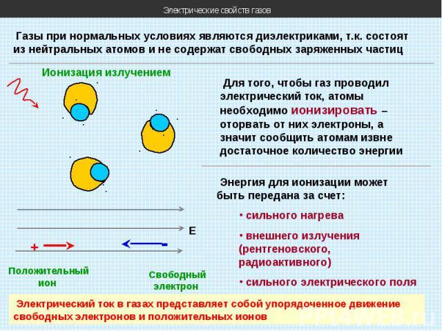 Электрические свойств газов Газы при нормальных условиях являются диэлектриками, т.к. состоят из нейтральных атомов и не содержат свободных заряженных частиц Для того, чтобы газ проводил электрический ток, атомы необходимо ионизировать – оторвать от…