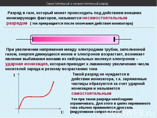 Самостоятельный и несамостоятельный разряд Разряд в газе, который может происходить под действием внешних ионизирующих факторов, называется несамостоятельным разрядом ( ток прекращается после окончания действия ионизатора) При увеличении напряжения …