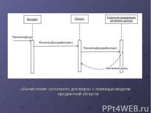 «Вычисление зачтенного договора» с помощью модели предметной области«Вычисление