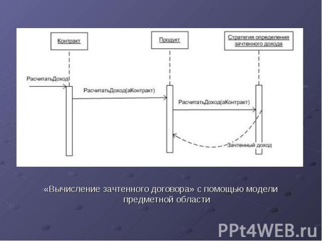 «Вычисление зачтенного договора» с помощью модели предметной области«Вычисление зачтенного договора» с помощью модели предметной области