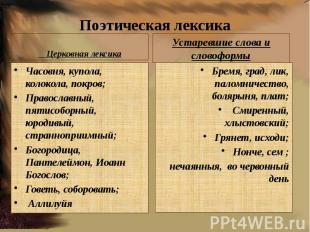 Часовня, купола, колокола, покров;Православный, пятисоборный, юродивый, странноп