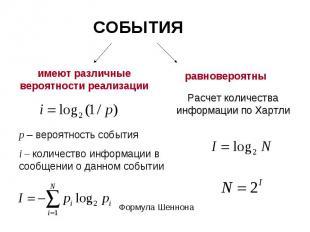 имеют различные вероятности реализацииp – вероятность событияi – количество инфо