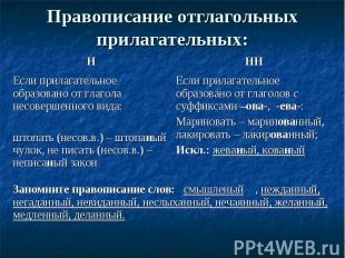 Правописание отглагольных прилагательных:Если прилагательное образовано от глаго