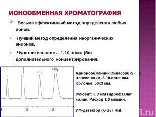 Весьма эффективный метод определения любых ионов. Лучший метод определения неорг