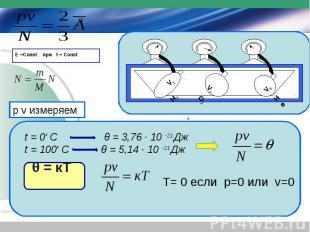 V2O2 V3He V1 H2H Е =Const при t = Const t = 0є C θ = 3,76 · 10 -21Дж t = 100є C