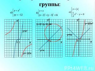 Проверка заданий третьей группы: у х 0 1 у х 0 1 у х 0 1 у=х3 y=-12/x у=х (х-2)2