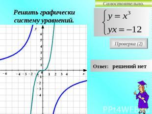 Самостоятельно. Решить графически систему уравнений. Проверка (2) Ответ: решений