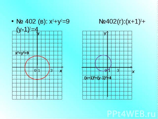 № 402 (в): х2+у2=9 №402(г):(х+1)2+(у-1)2=4 у х 0 1 3 у х (х+1)2+(у-1)2=4 х2+у2=9 0 1 3