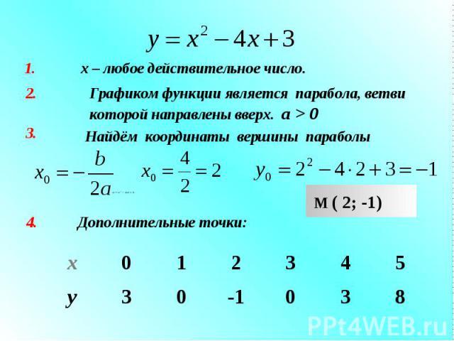 х – любое действительное число. 1. 2. Графиком функции является парабола, ветви которой направлены вверх. a > 0 3. Найдём координаты вершины параболы 4. Дополнительные точки: 8 5 3 0 -1 0 3 у 4 3 2 1 0 х М ( 2; -1)