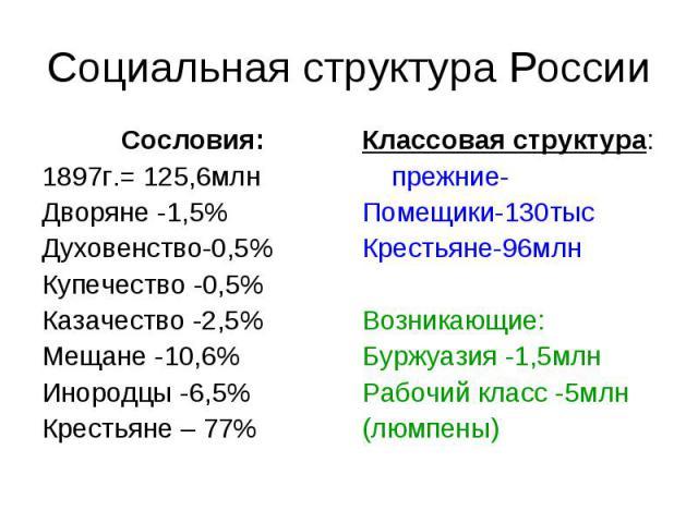 Социальная структура России Сословия: 1897г.= 125,6млн Дворяне -1,5% Духовенство-0,5% Купечество -0,5% Казачество -2,5% Мещане -10,6% Инородцы -6,5% Крестьяне – 77% Классовая структура: прежние- Помещики-130тыс Крестьяне-96млн Возникающие: Буржуазия…