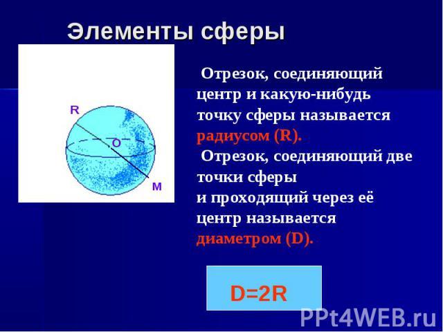 R O Отрезок, соединяющий центр и какую-нибудь точку сферы называется радиусом (R). Отрезок, соединяющий две точки сферы и проходящий через её центр называется диаметром (D). M D=2R Элементы сферы