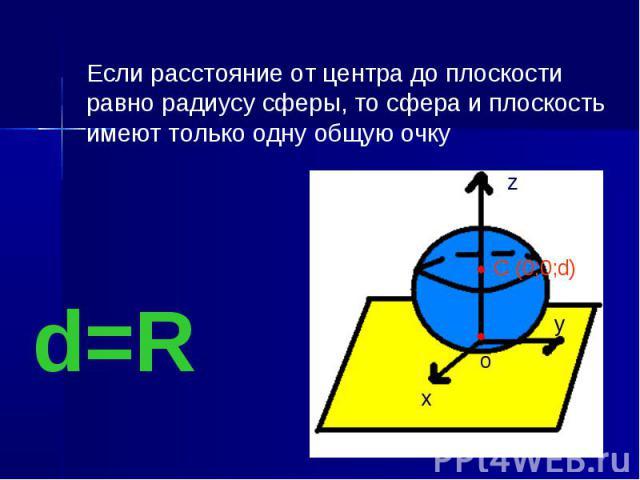 Если расстояние от центра до плоскости равно радиусу сферы, то сфера и плоскость имеют только одну общую очку d=R z у х о С (0;0;d)