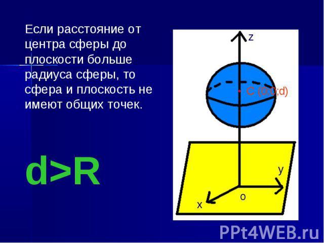 Если расстояние от центра сферы до плоскости больше радиуса сферы, то сфера и плоскость не имеют общих точек. о х у z С (0;0;d) d>R