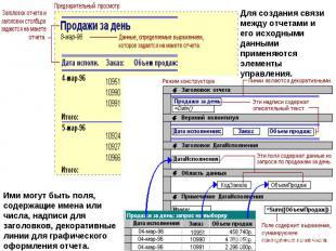 Для создания связи между отчетами и его исходными данными применяются элементы у