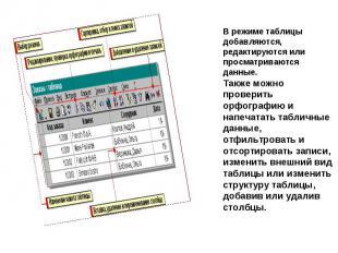 В режиме таблицы добавляются, редактируются или просматриваются данные. Также мо
