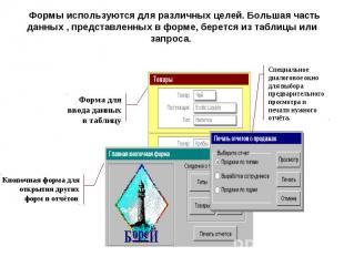 Специальное диалоговое окно для выбора предварительного просмотра и печати нужно