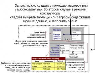 Выбранные поля, тип сортировки и условия отбора определяют набор данных, который