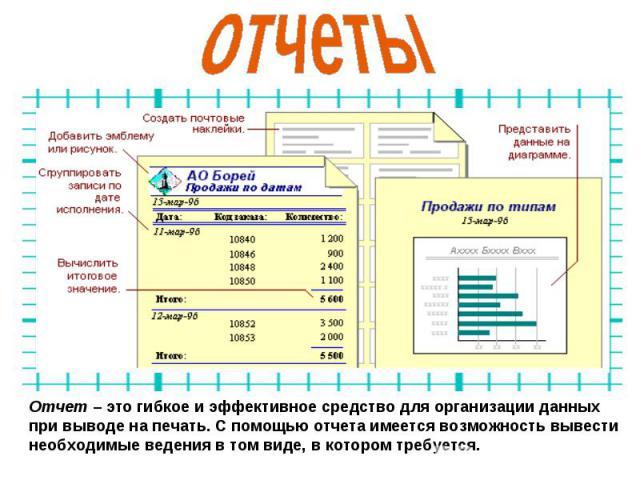 Отчет – это гибкое и эффективное средство для организации данных при выводе на печать. С помощью отчета имеется возможность вывести необходимые ведения в том виде, в котором требуется.
