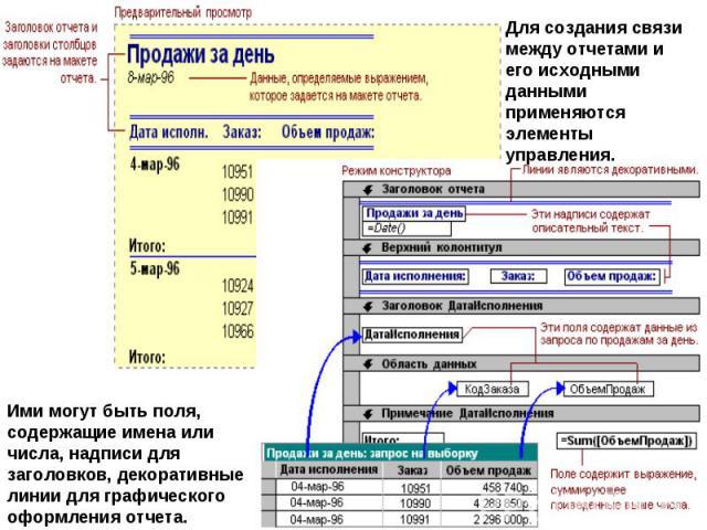 Для создания связи между отчетами и его исходными данными применяются элементы управления. Ими могут быть поля, содержащие имена или числа, надписи для заголовков, декоративные линии для графического оформления отчета.