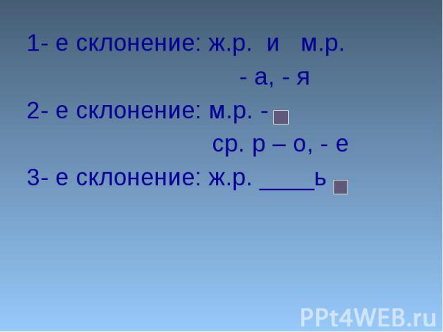 1- е склонение: ж.р. и м.р. 1- е склонение: ж.р. и м.р. - а, - я2- е склонение: м.р. - ср. р – о, - е3- е склонение: ж.р. ____ь