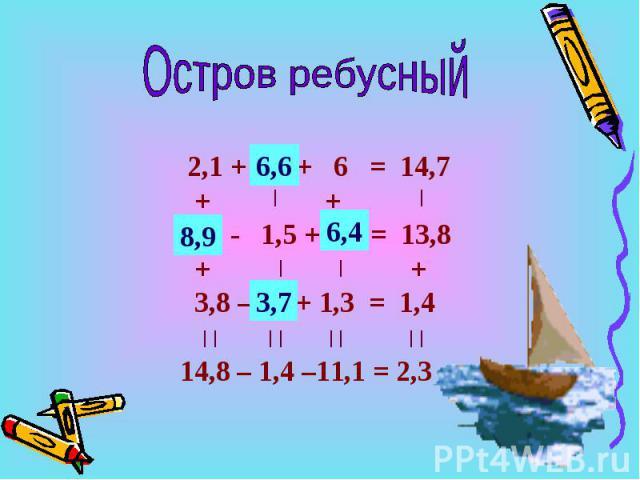 2,1 + х + 6 = 14,7 + + у - 1,5 + а = 13,8 + + 3,8 – в + 1,3 = 1,4 14,8 – 1,4 –11,1 = 2,3 6,6 8,9 6,4 3,7