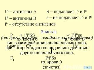 Эпистаз (от греч. epistasis – остановка,препятствие) тип взаимодействия неаллель