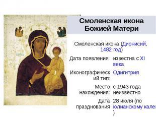 Смоленская икона Божией Матери Смоленская икона (Дионисий, 1482 год) Дата появле
