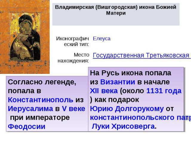 Владимирская (Вишгородская) икона Божией Матери Иконографический тип: Елеуса Место нахождения: Государственная Третьяковская Галерея Дата празднования 21 мая (3 июня) 23 июня (6 июля) 26 августа (8 сентября) Согласно легенде, попала в Константинопол…