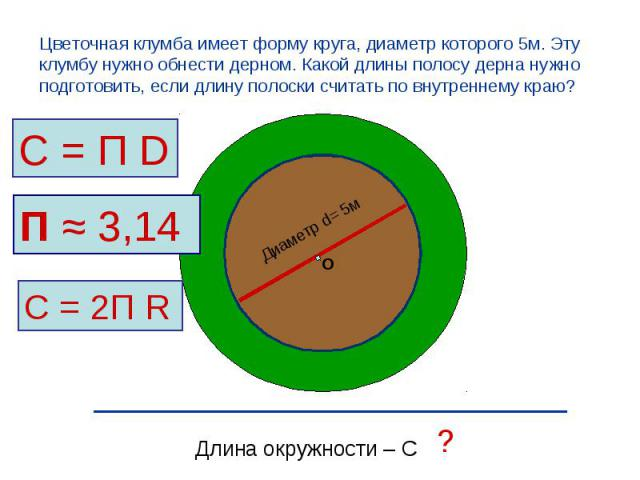 Диаметр d= 5м О ? Длина окружности – С Цветочная клумба имеет форму круга, диаметр которого 5м. Эту клумбу нужно обнести дерном. Какой длины полосу дерна нужно подготовить, если длину полоски считать по внутреннему краю? С = П D П ≈ 3,14 С = 2П R