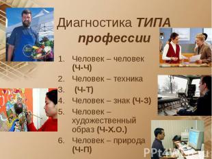Диагностика ТИПА профессииЧеловек – человек (Ч-Ч)Человек – техника (Ч-Т)Человек