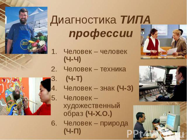 Диагностика ТИПА профессииЧеловек – человек (Ч-Ч)Человек – техника (Ч-Т)Человек – знак (Ч-З)Человек – художественный образ (Ч-Х.О.)Человек – природа (Ч-П)